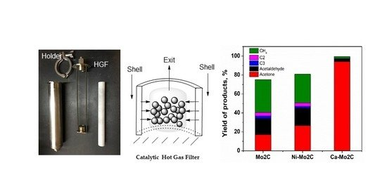 Acetic Acid/Propionic Acid Conversion on Metal Doped Molybdenum Carbide Catalyst Beads for Catalytic Hot Gas Filtration