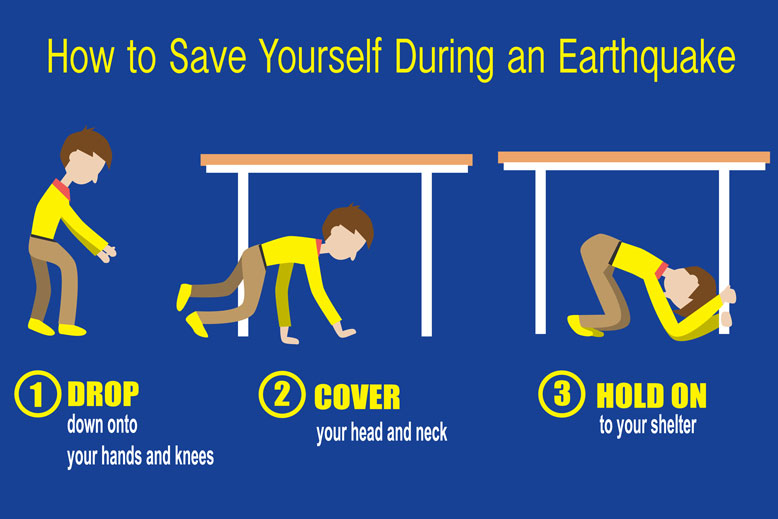 Safety Share Travelers Be Prepared Most Earthquake Prone
